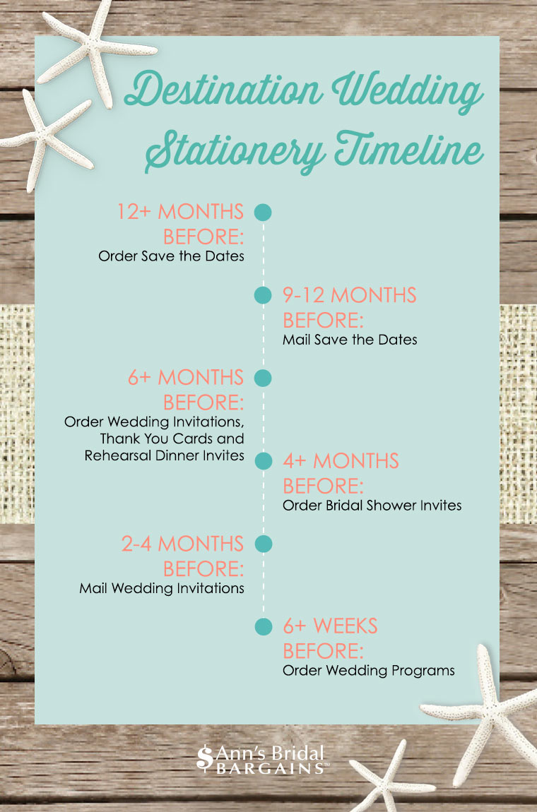 Destination Wedding Timeline